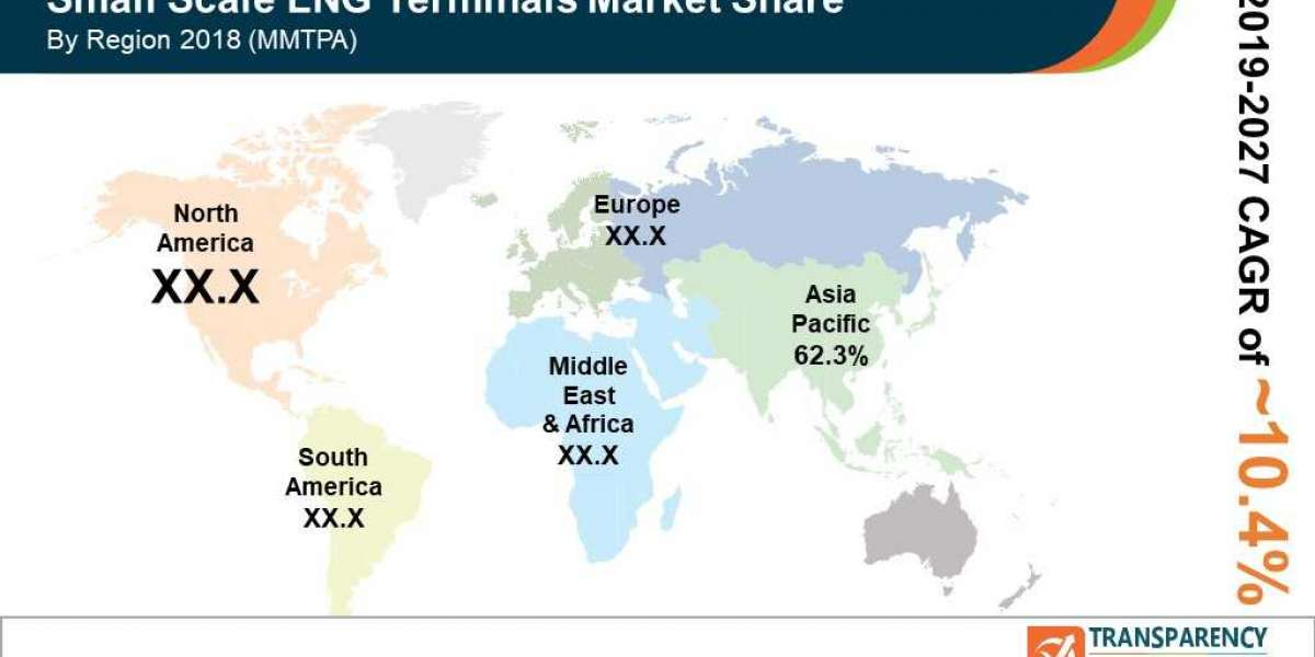 Small Scale LNG Terminals Market to Reach 173.85 MMTPA by 2027