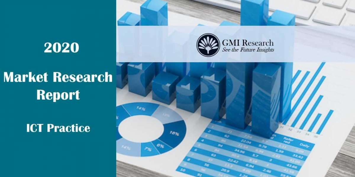 Automated Breach and Attack Simulation Market Research Report