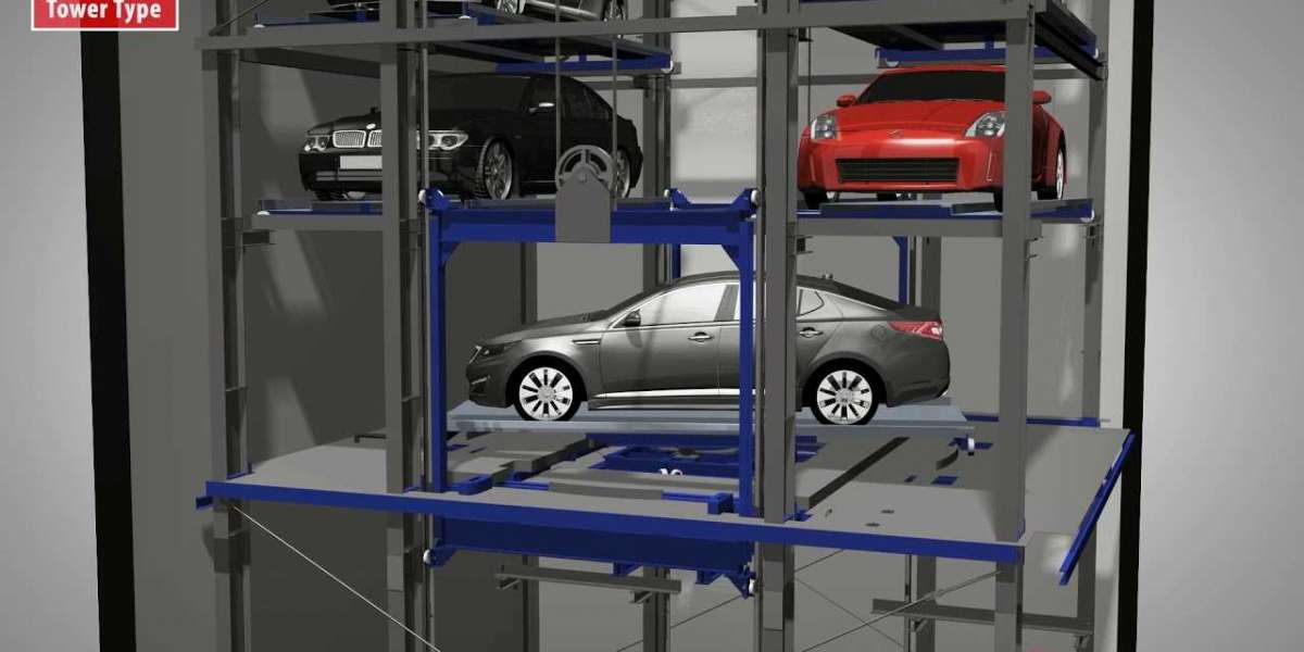 Automated Parking System Market Competitive Insights And Global Outlook 2021-2031