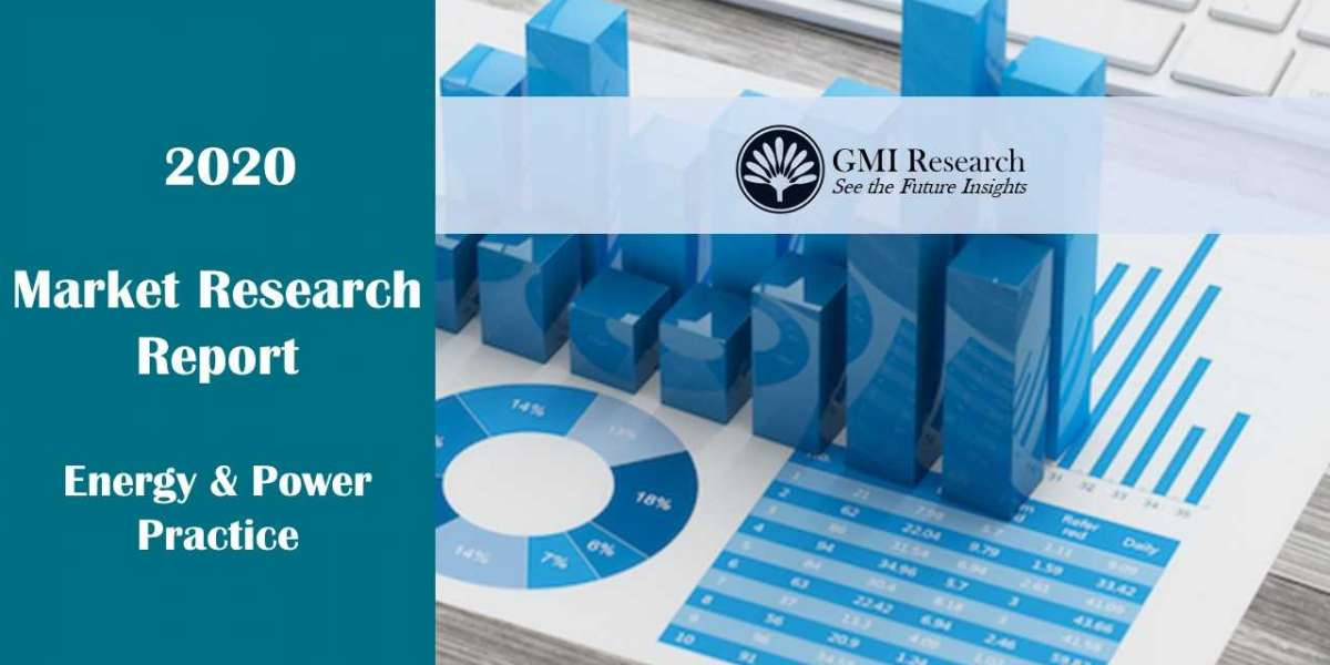 Power Monitoring Market Research Report