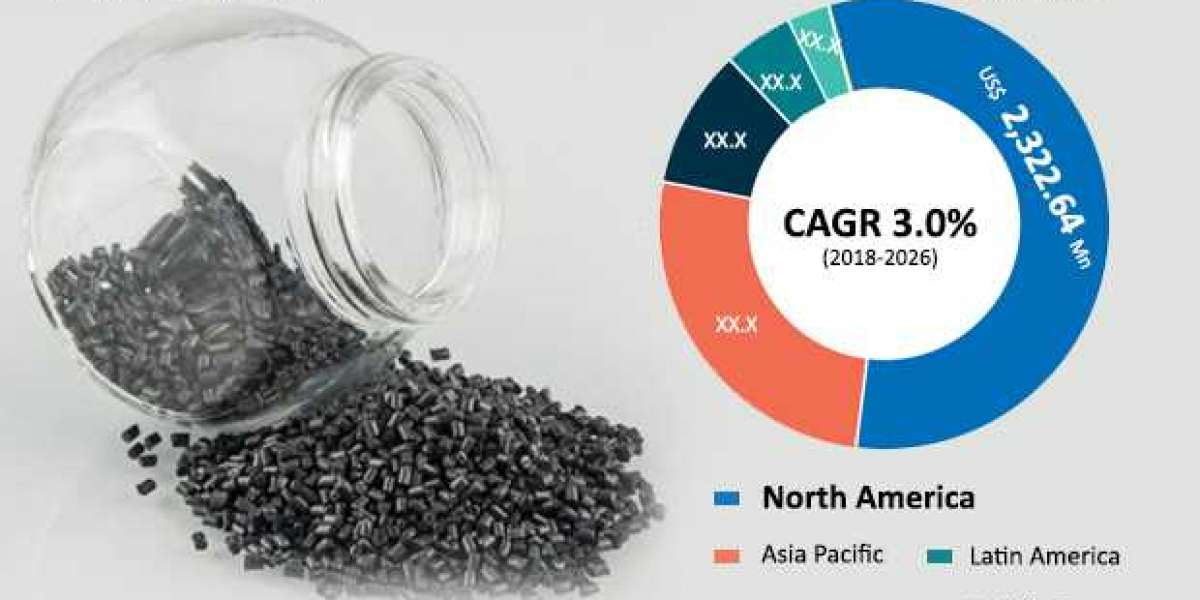 Nylon 66 Market Expanding Applications in Automotive and Electronics Sector to Steer Growth by 2026